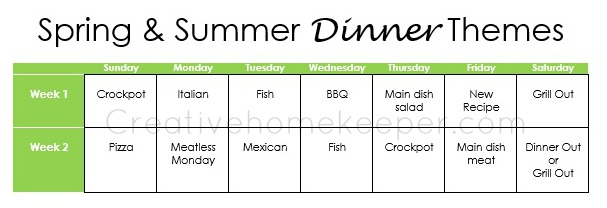 spring and summer dinner themes