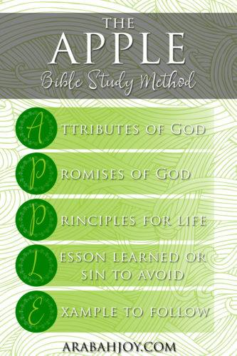 3 Bible Study Methods you need to try today to grow your faith and to better understand God's Word.